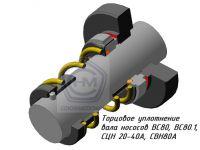 torcevoeyplotnenieVC80